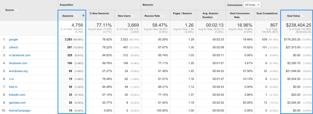 goal-value-google-analytics